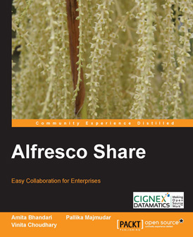 Alfresco-Share