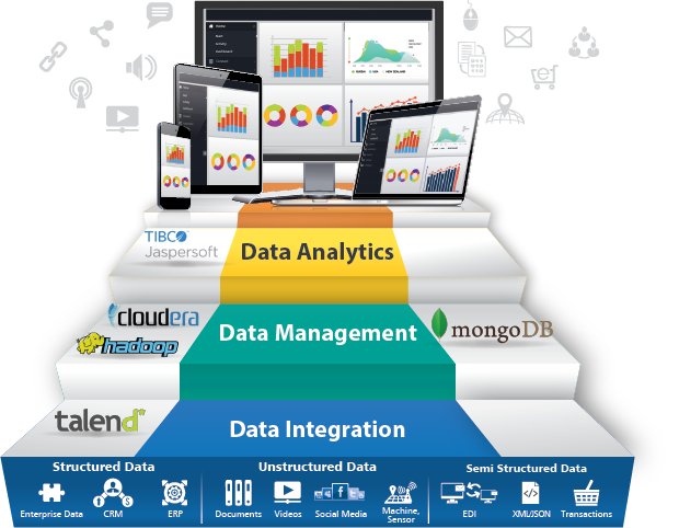 Google Analytics Tips: 10 Data Analysis Strategies That Pay Off Big!