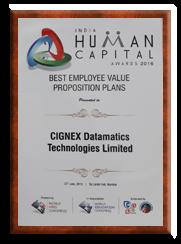 Best Employee Value Proposition Plan