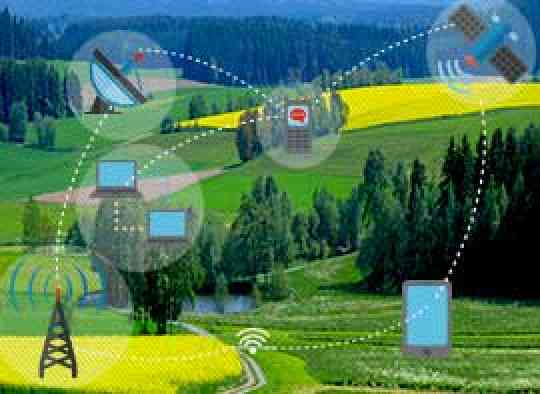 GPS-Provider-agriculture